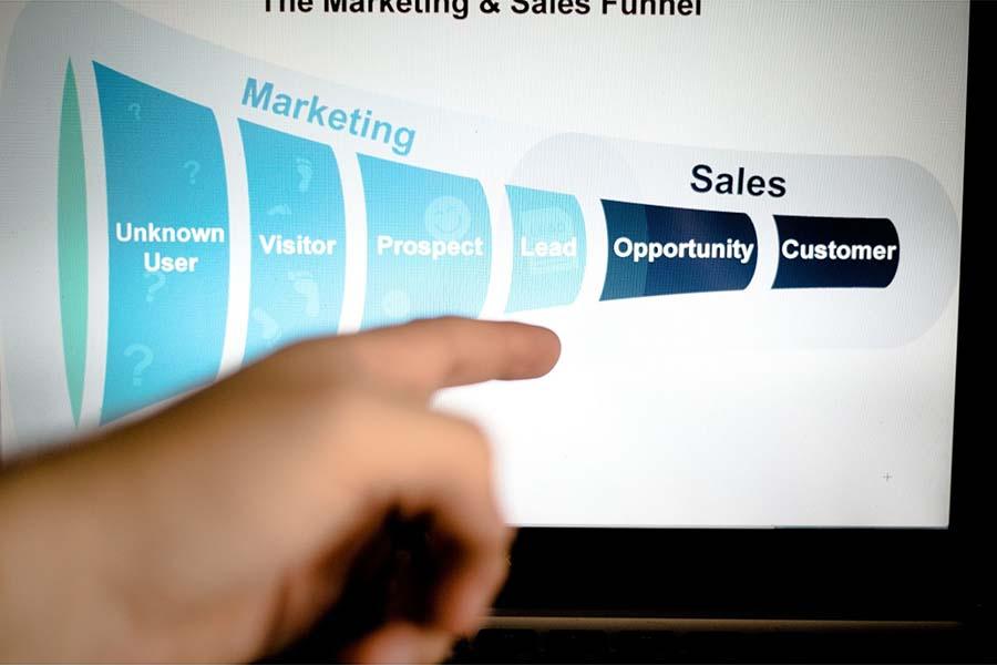 Digital Marketing Adelaide - Sales Funnels